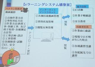 「e ラーニング」システム構築案A.jpg