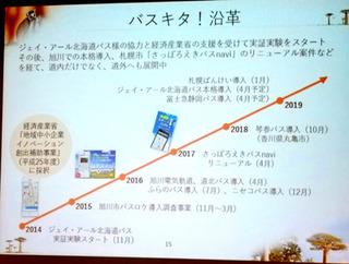 バスキタ開発の沿革A.jpg